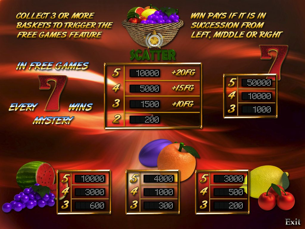 Casino spielautomat fruitmoney for How to win money at fish tables